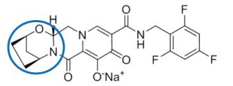 bictegravir